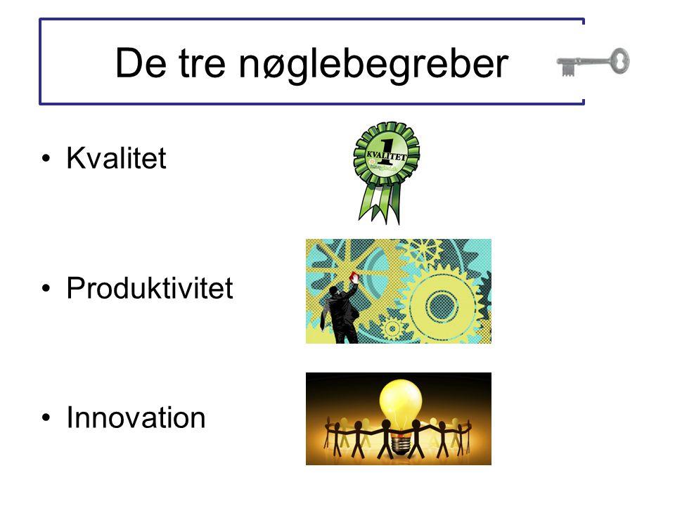 De tre nøglebegreber Kvalitet Produktivitet Innovation