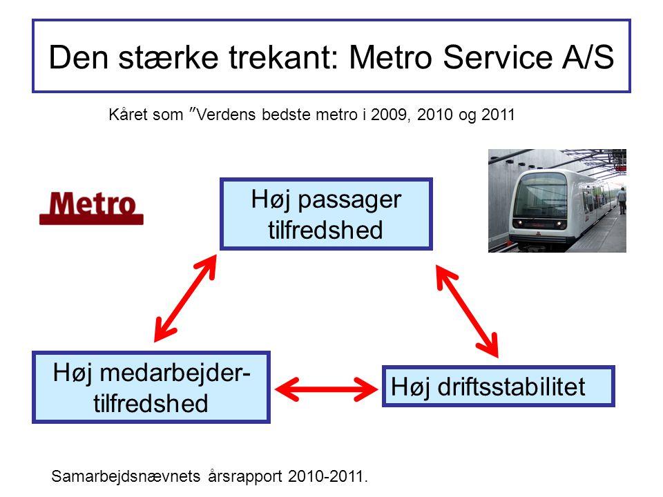 Den stærke trekant: Metro Service A/S