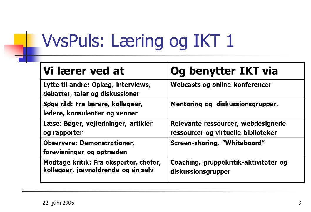 VvsPuls: Læring og IKT 1 Vi lærer ved at Og benytter IKT via