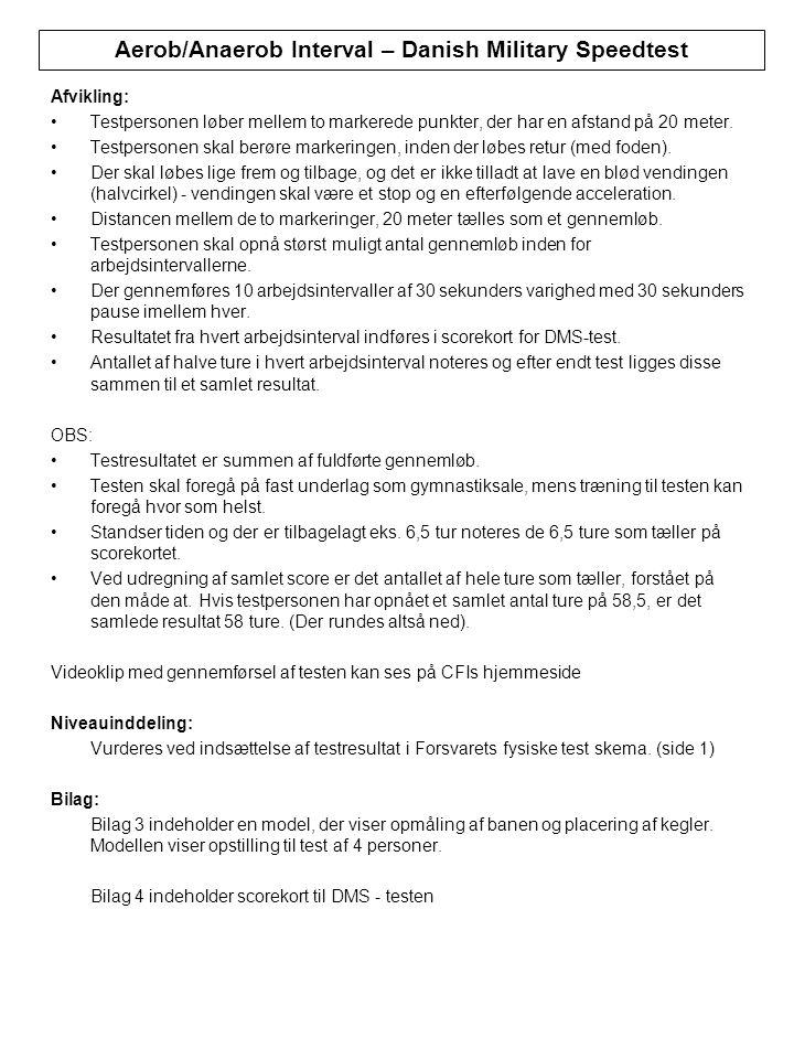 Aerob/Anaerob Interval – Danish Military Speedtest