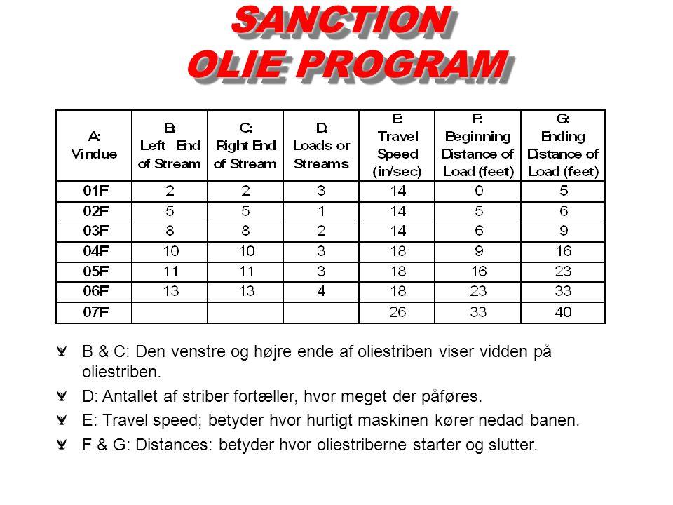 SANCTION OLIE PROGRAM B & C: Den venstre og højre ende af oliestriben viser vidden på oliestriben.