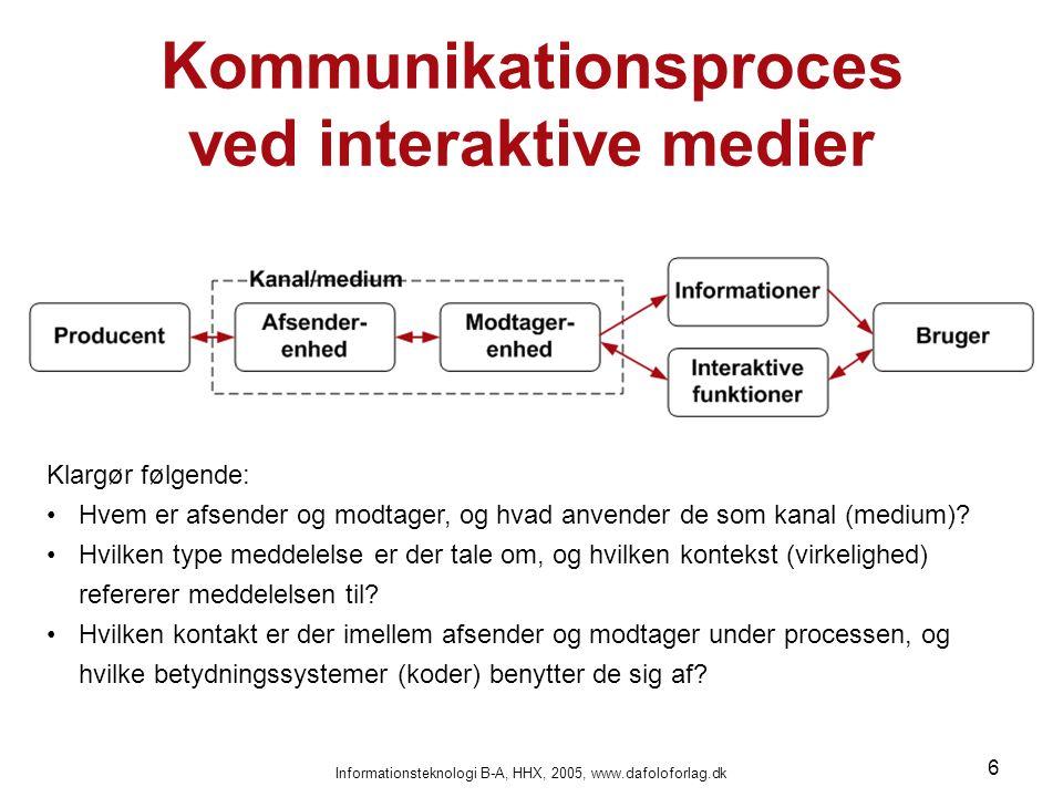Kommunikationsproces ved interaktive medier
