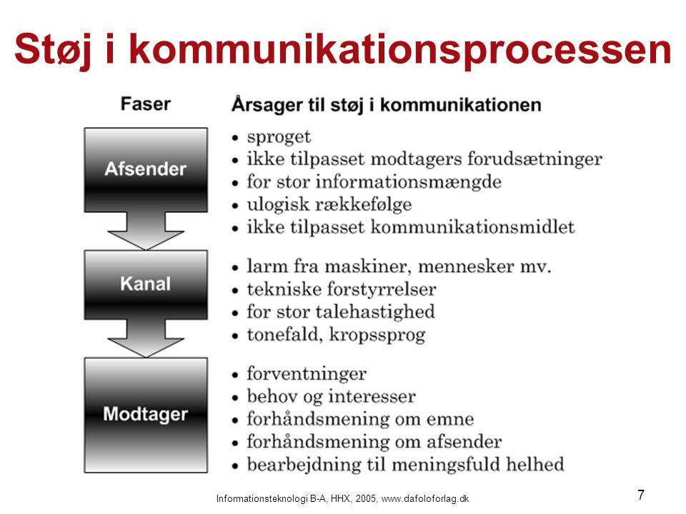 Støj i kommunikationsprocessen