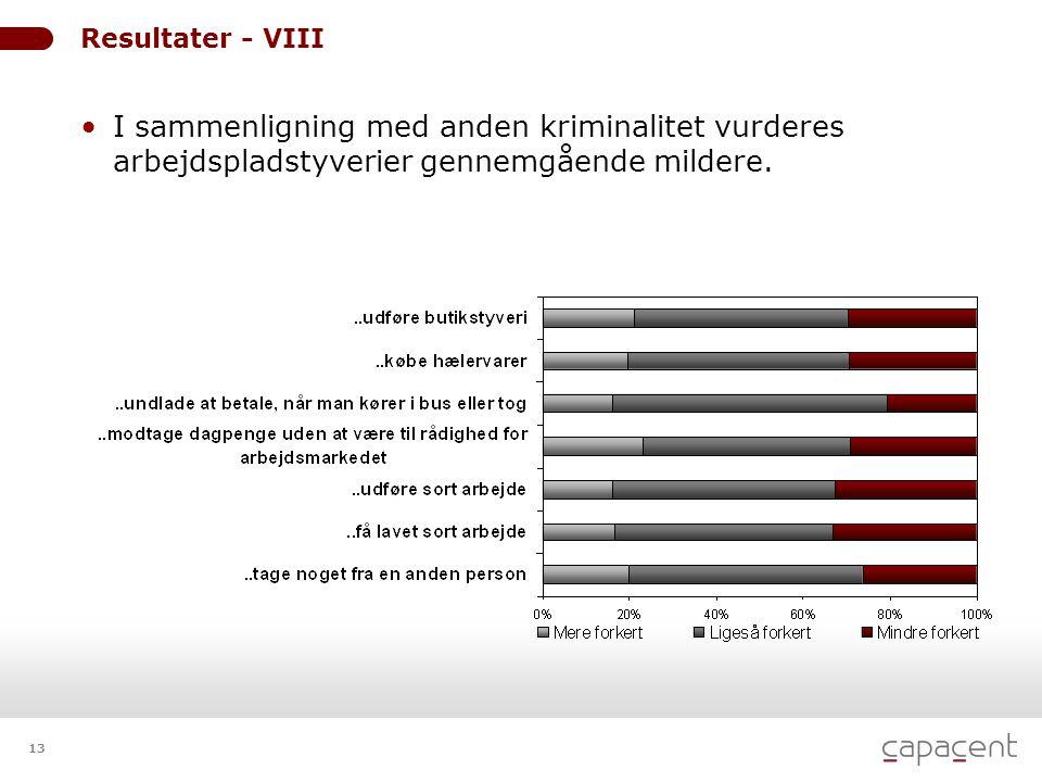 Resultater - VIII I sammenligning med anden kriminalitet vurderes arbejdspladstyverier gennemgående mildere.