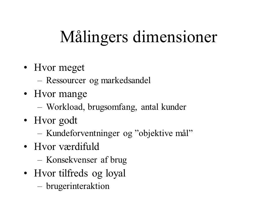 Målingers dimensioner