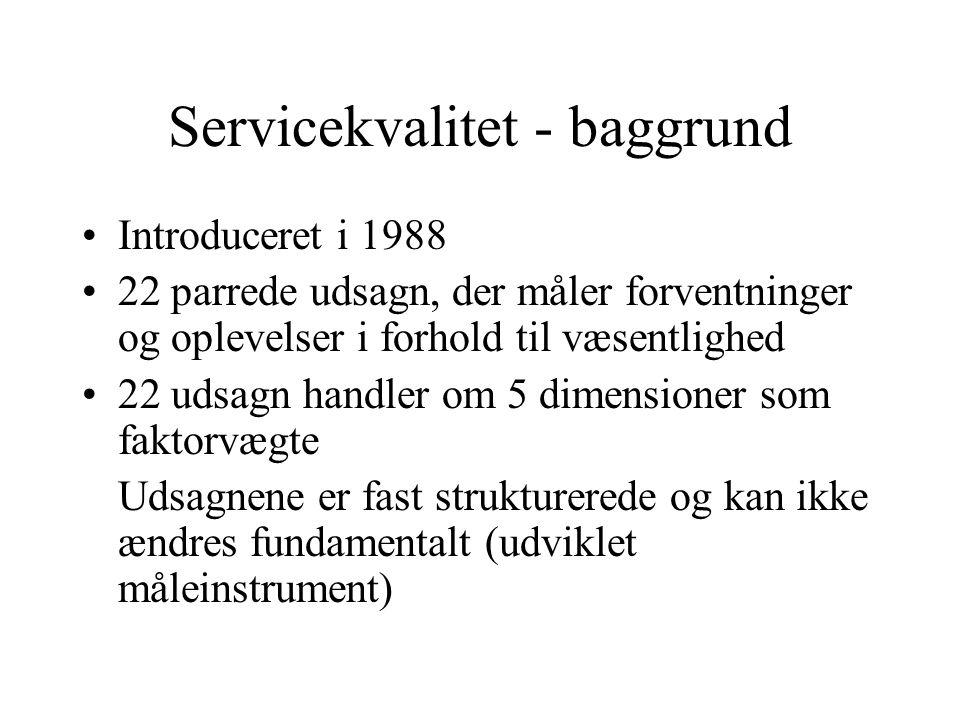 Servicekvalitet - baggrund