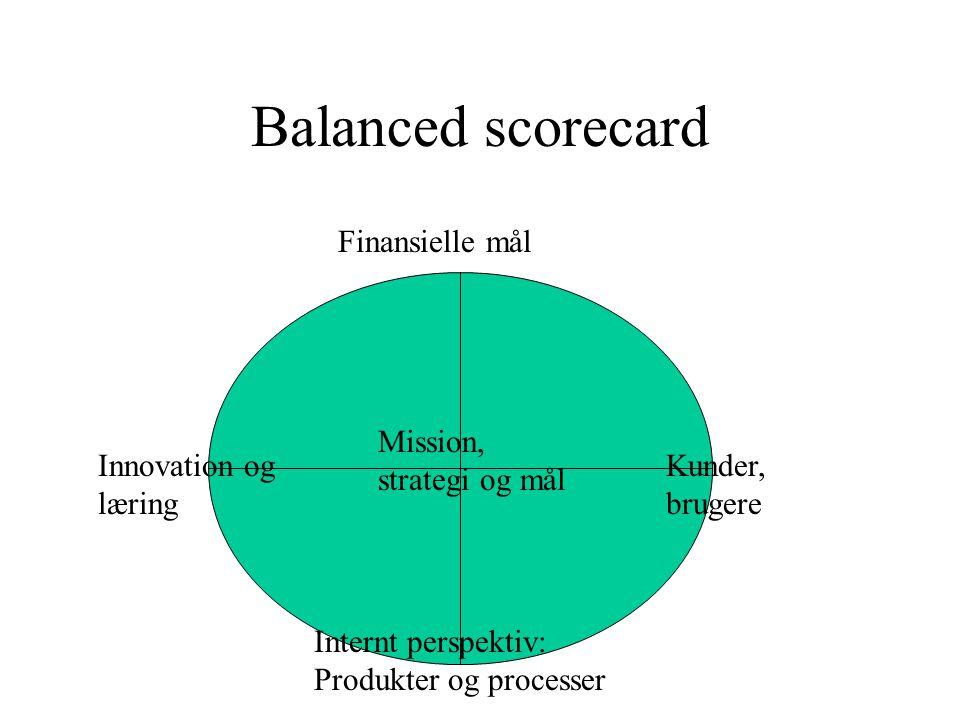 Balanced scorecard Finansielle mål Mission, strategi og mål