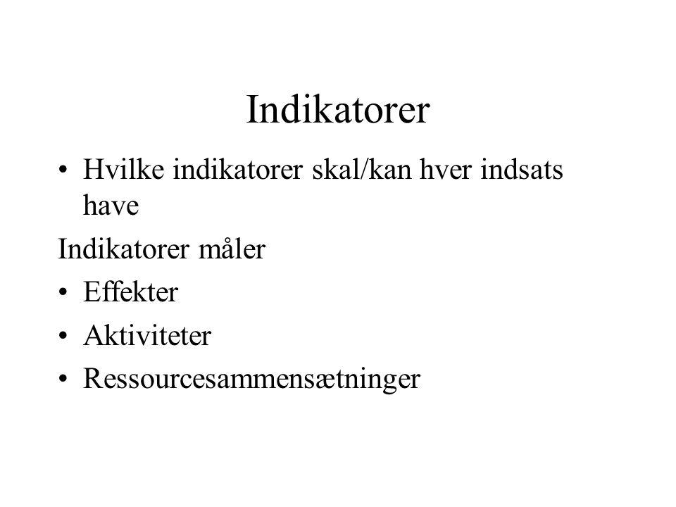 Indikatorer Hvilke indikatorer skal/kan hver indsats have