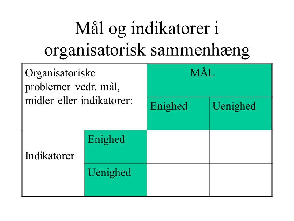 Mål og indikatorer i organisatorisk sammenhæng