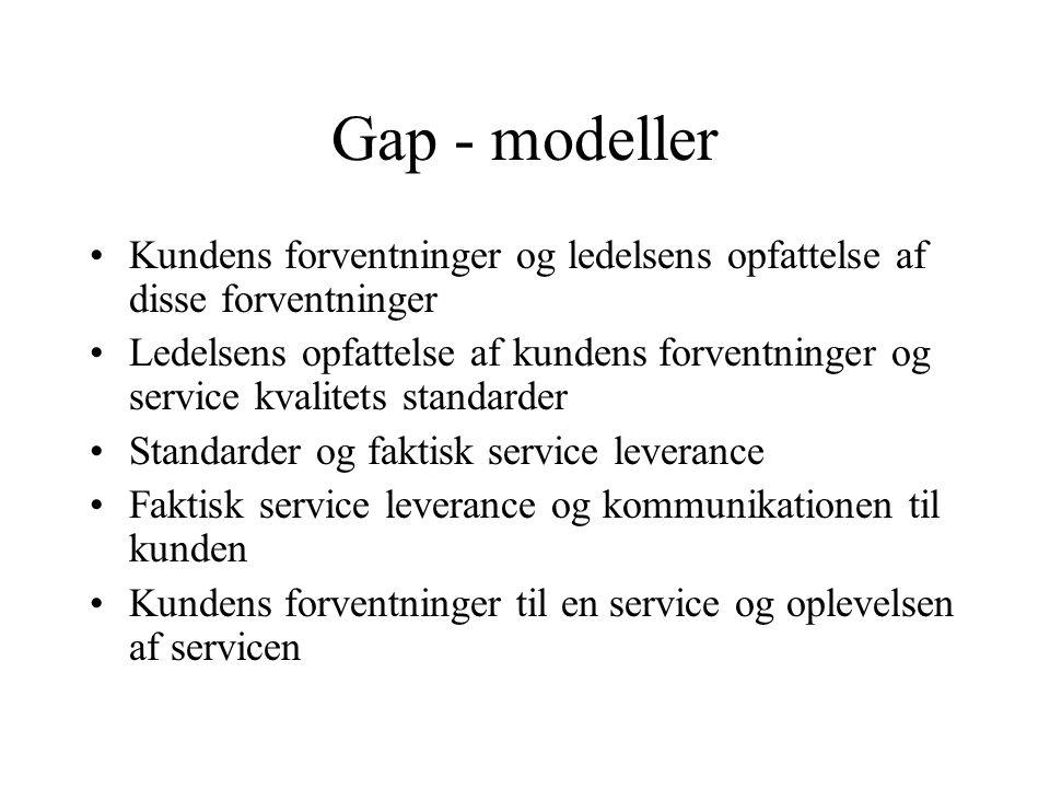 Gap - modeller Kundens forventninger og ledelsens opfattelse af disse forventninger.