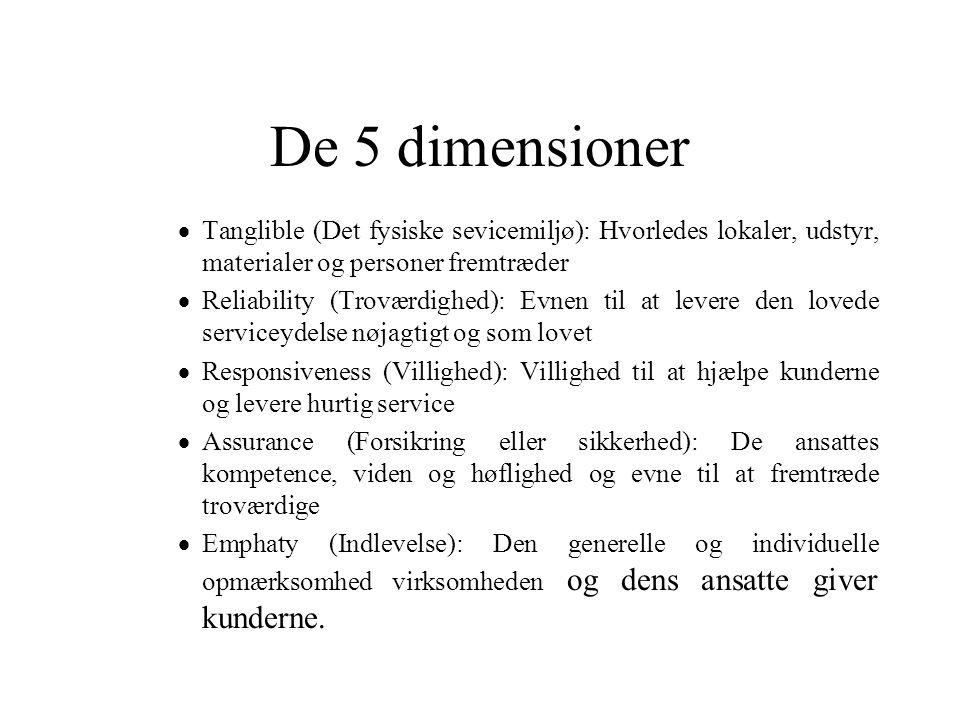 De 5 dimensioner Tanglible (Det fysiske sevicemiljø): Hvorledes lokaler, udstyr, materialer og personer fremtræder.