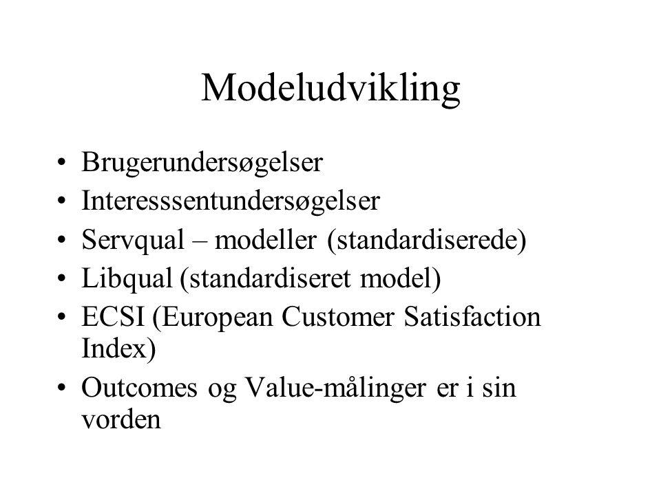 Modeludvikling Brugerundersøgelser Interesssentundersøgelser