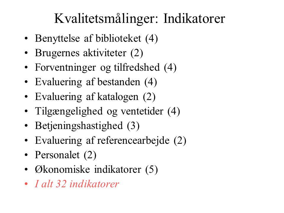 Kvalitetsmålinger: Indikatorer