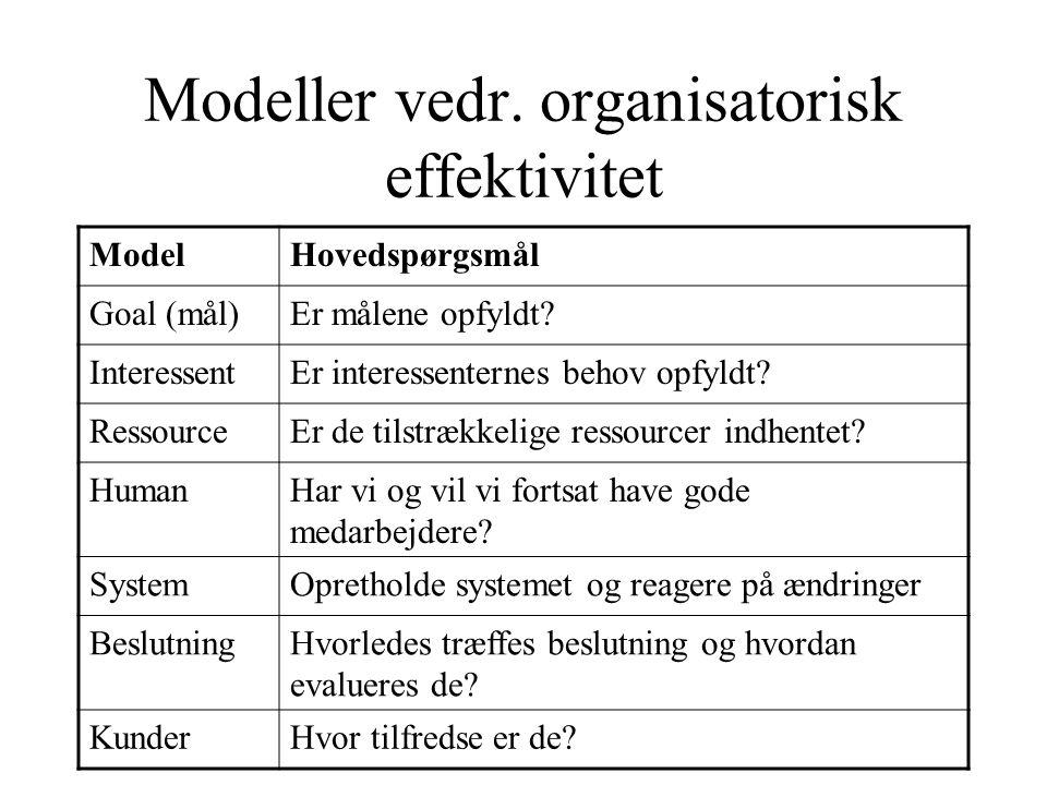 Modeller vedr. organisatorisk effektivitet