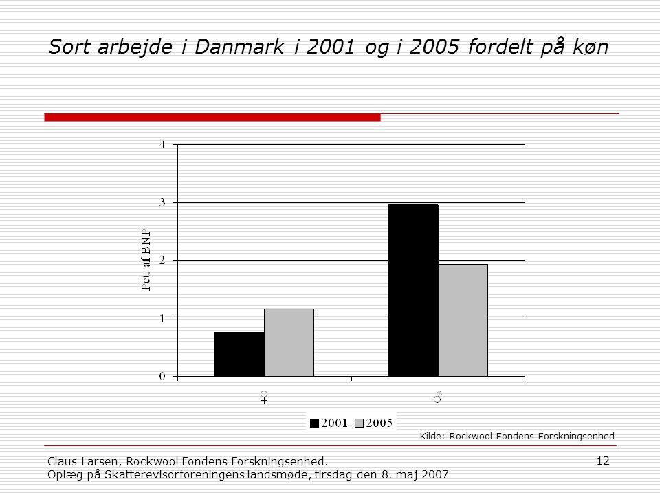 Sort arbejde i Danmark i 2001 og i 2005 fordelt på køn