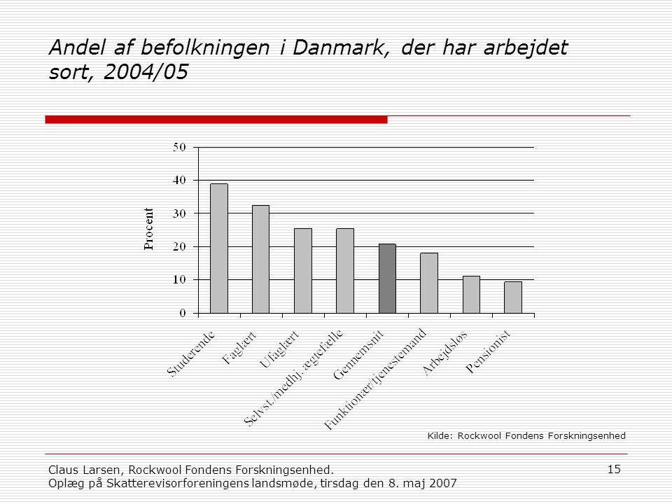 Andel af befolkningen i Danmark, der har arbejdet sort, 2004/05