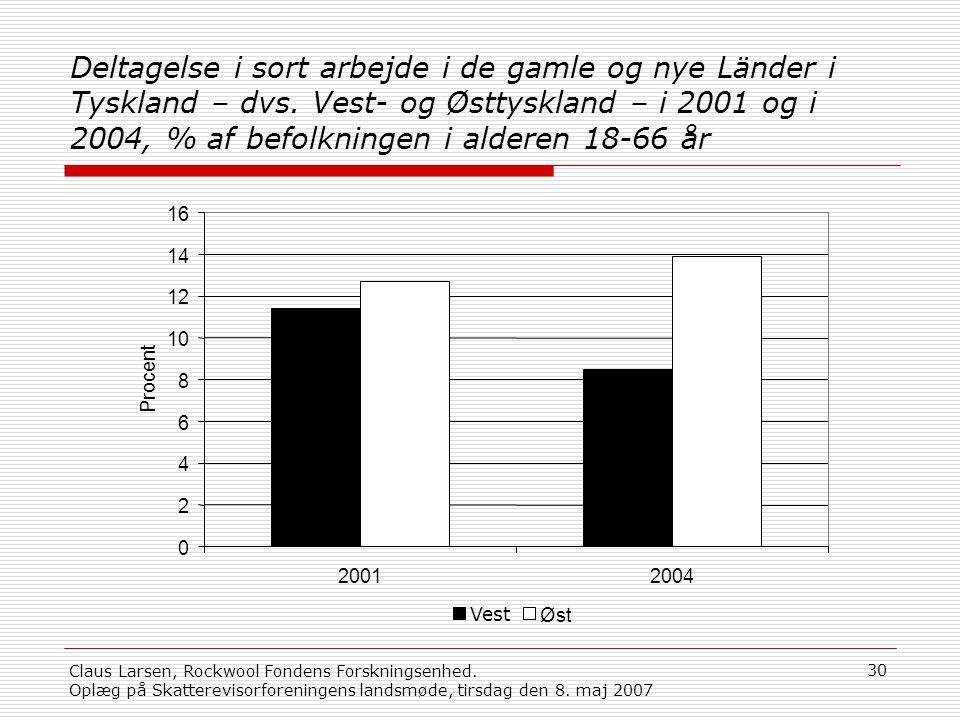 Deltagelse i sort arbejde i de gamle og nye Länder i Tyskland – dvs