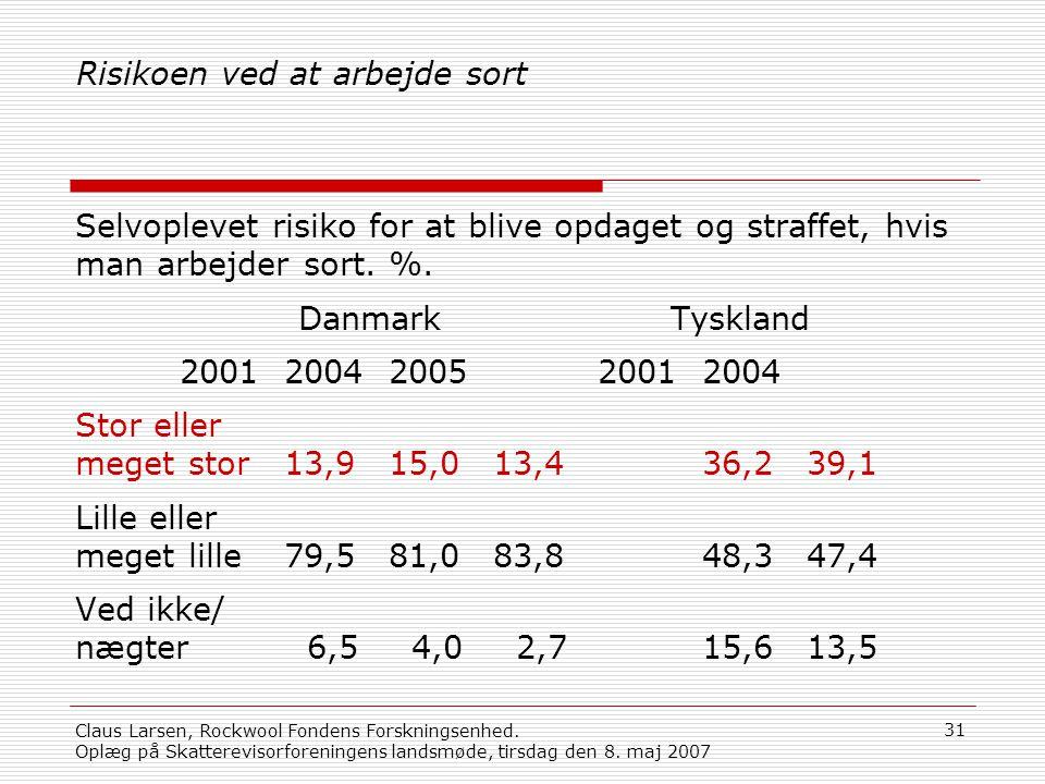 timelønnen for en dansk ufaglært arbejder