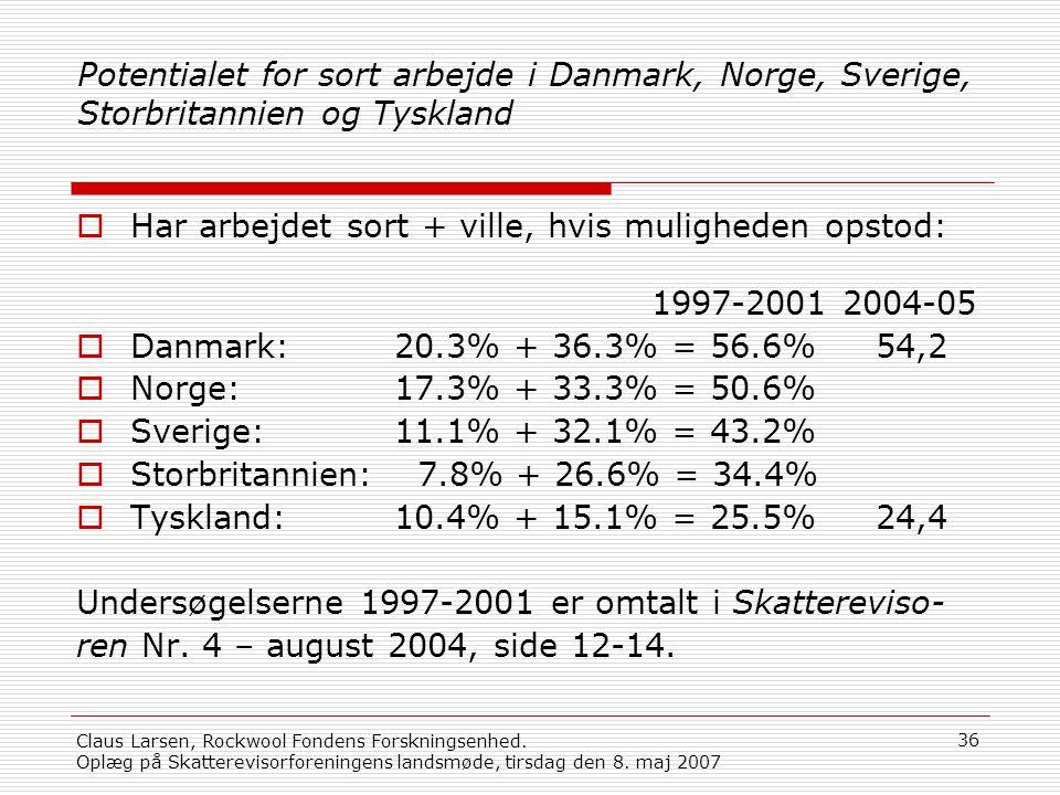 Har arbejdet sort + ville, hvis muligheden opstod: 1997-2001 2004-05