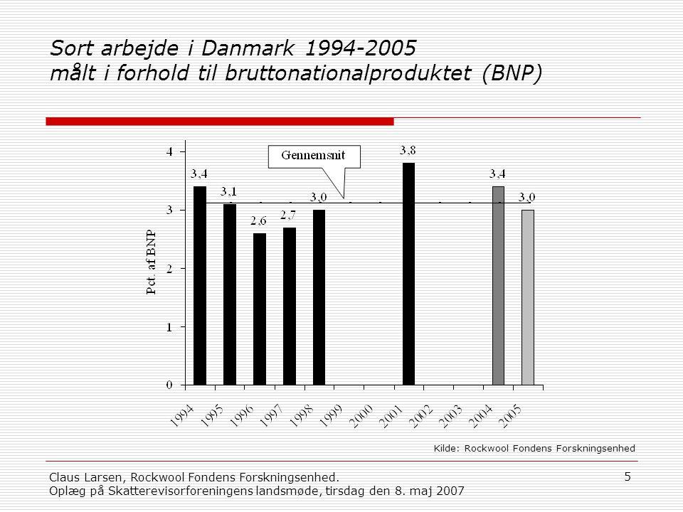 Sort arbejde i Danmark 1994-2005 målt i forhold til bruttonationalproduktet (BNP)