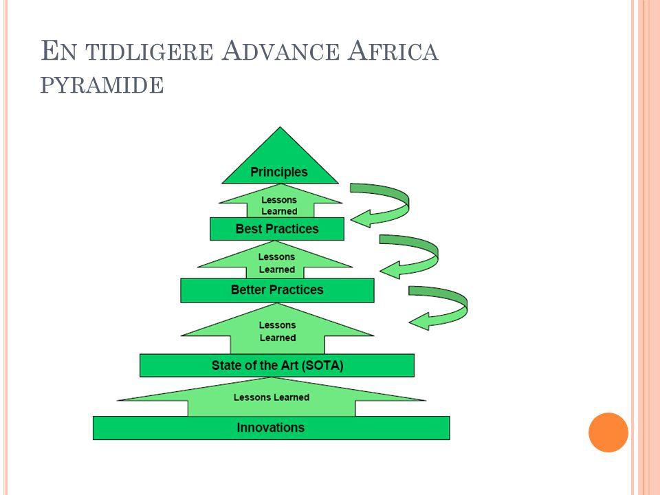 En tidligere Advance Africa pyramide