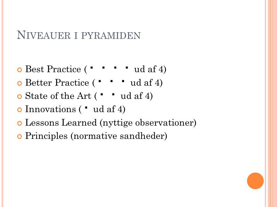 Niveauer i pyramiden Best Practice (    ud af 4)