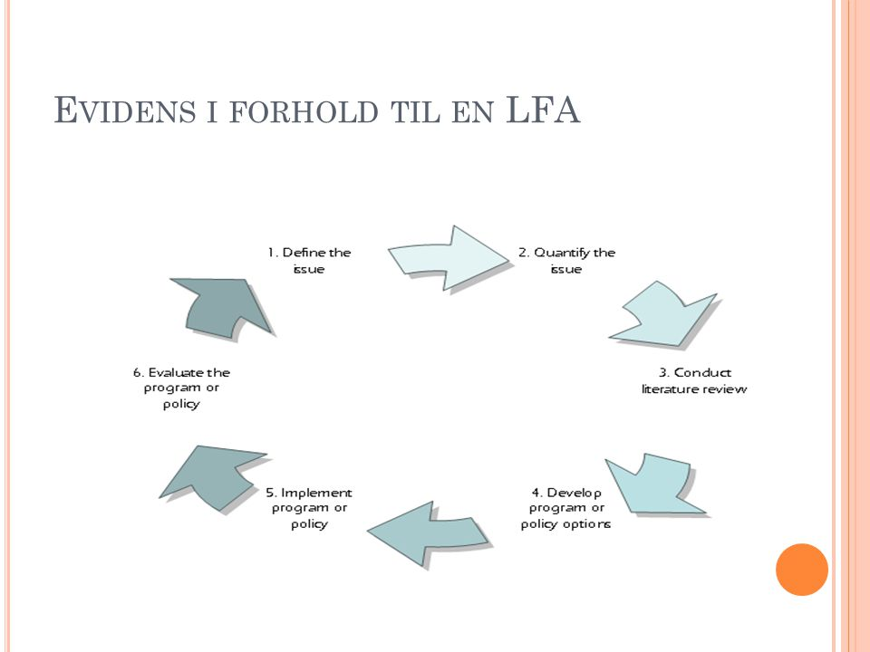 Evidens i forhold til en LFA