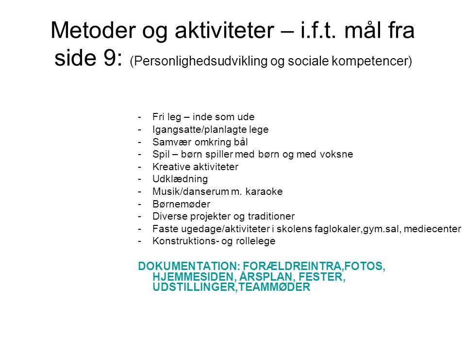 Metoder og aktiviteter – i. f. t