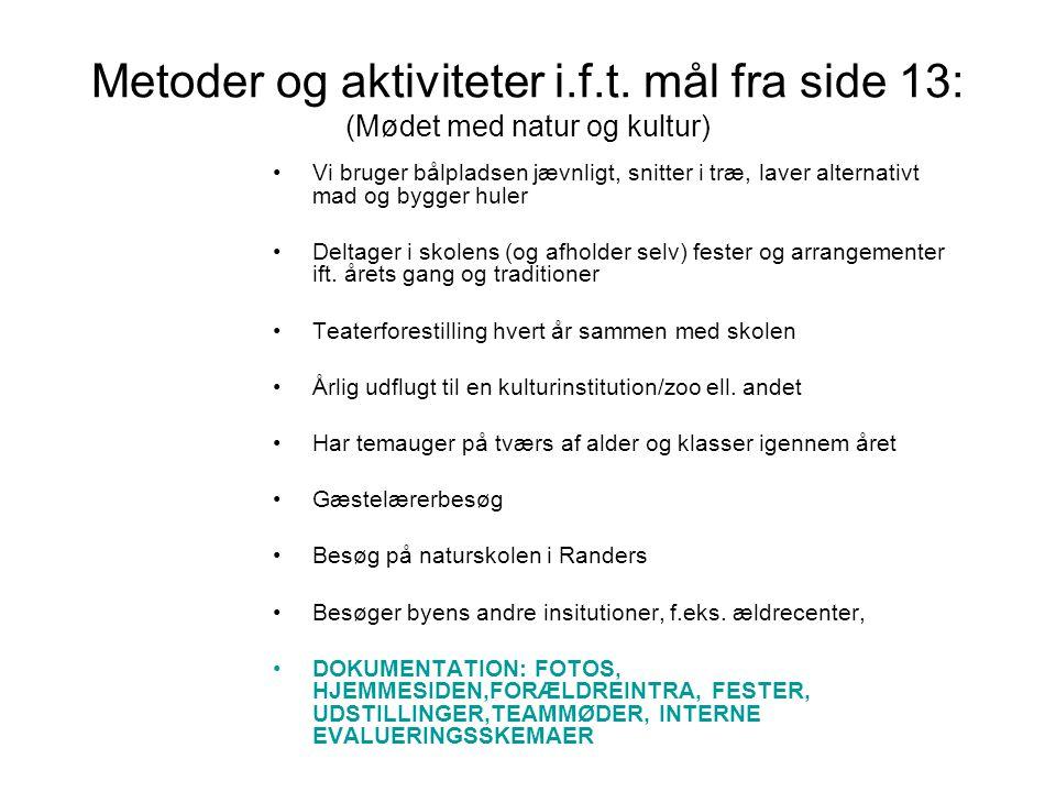 Metoder og aktiviteter i. f. t