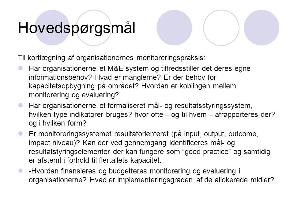 Hovedspørgsmål Til kortlægning af organisationernes monitoreringspraksis: