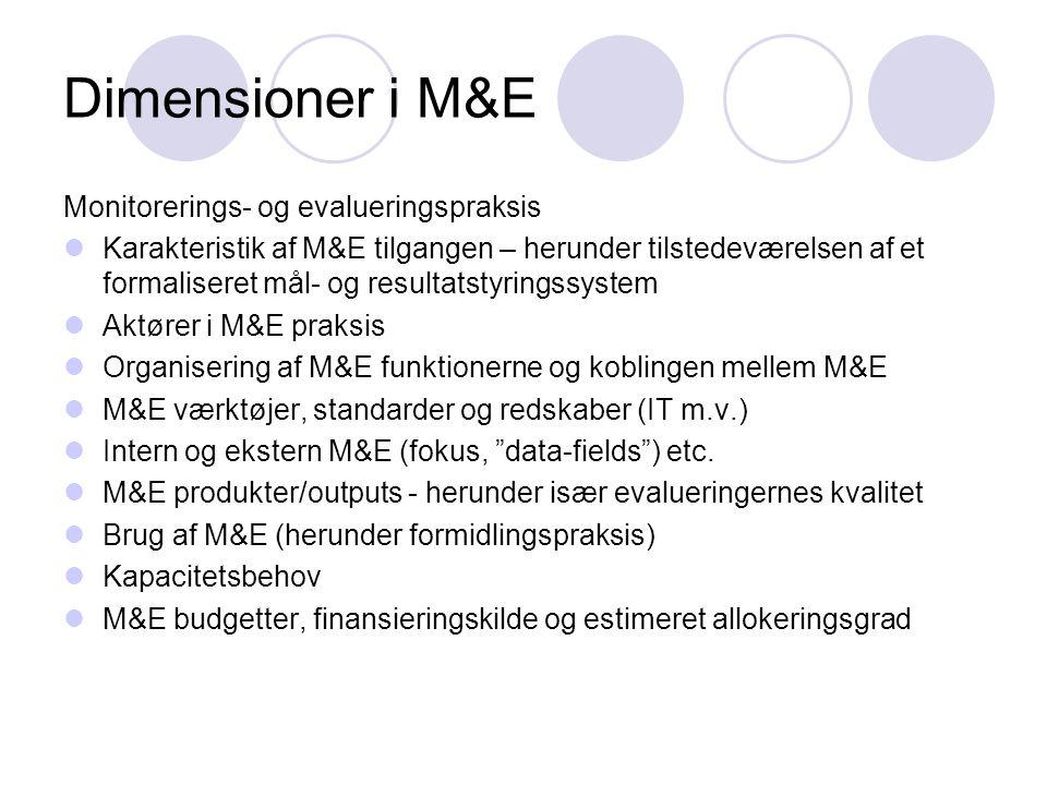 Dimensioner i M&E Monitorerings- og evalueringspraksis