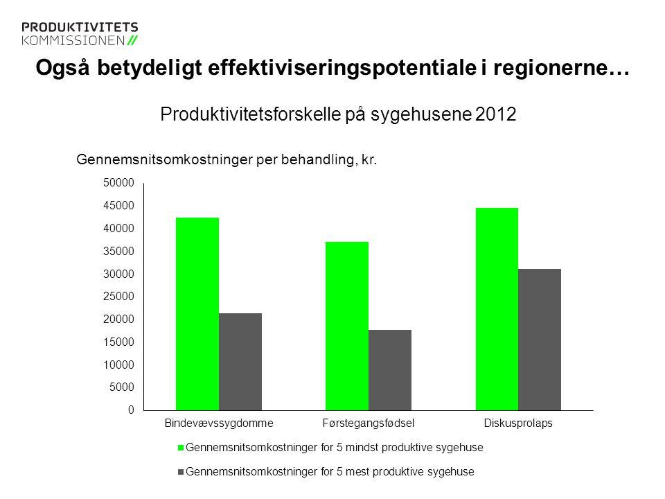 Også betydeligt effektiviseringspotentiale i regionerne…