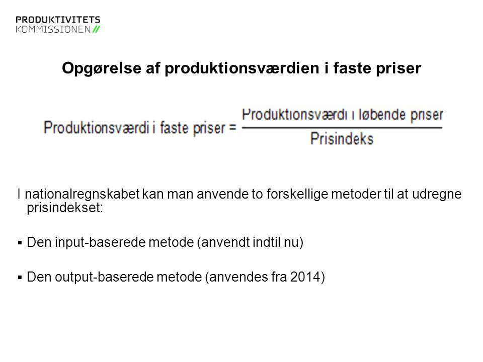 Opgørelse af produktionsværdien i faste priser