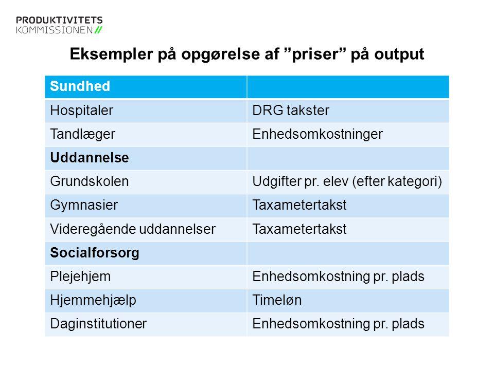 Eksempler på opgørelse af priser på output