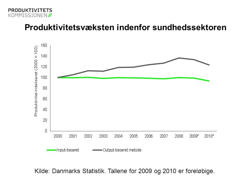 Produktivitetsvæksten indenfor sundhedssektoren