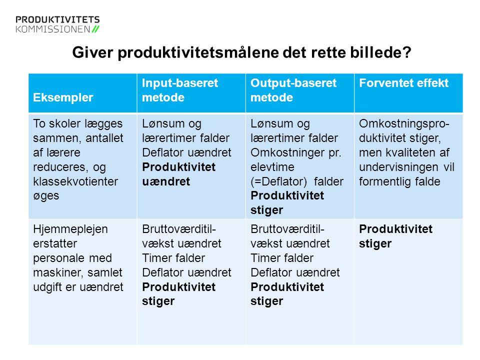 Giver produktivitetsmålene det rette billede