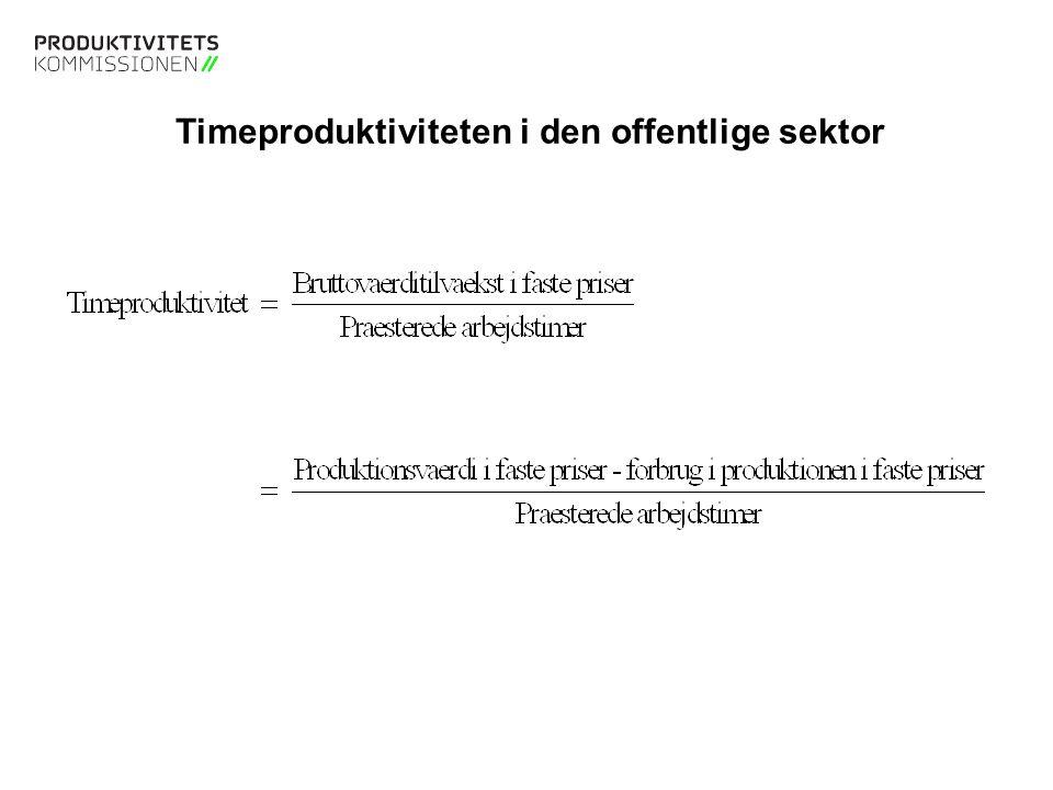 Timeproduktiviteten i den offentlige sektor