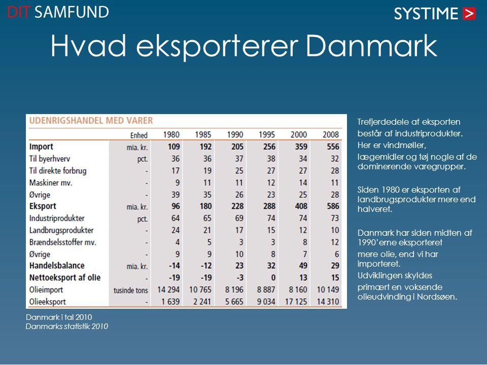Hvad eksporterer Danmark