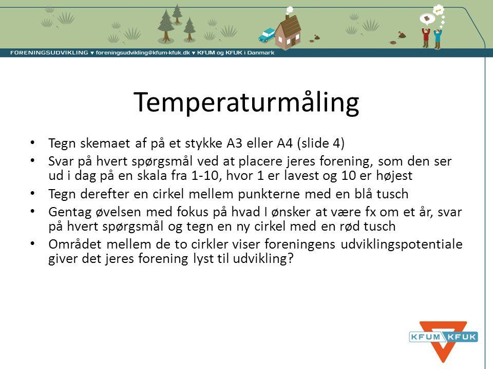 Temperaturmåling Tegn skemaet af på et stykke A3 eller A4 (slide 4)