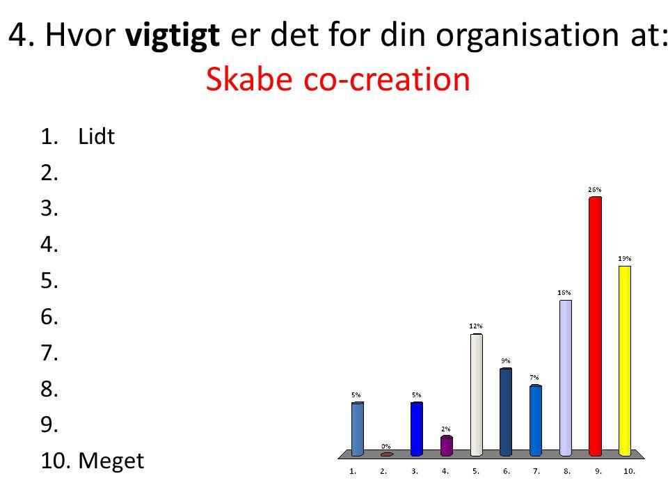 4. Hvor vigtigt er det for din organisation at: Skabe co-creation