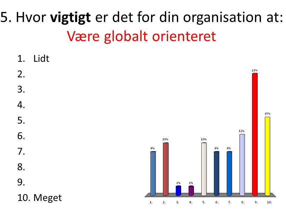 5. Hvor vigtigt er det for din organisation at: Være globalt orienteret
