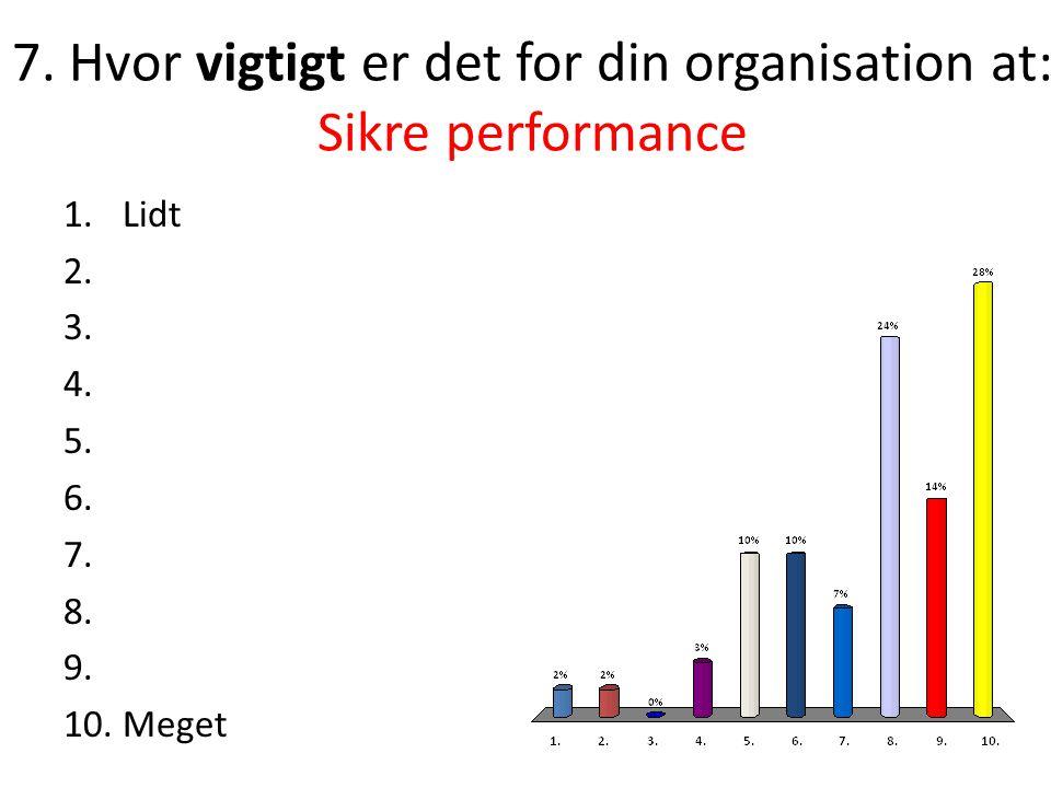 7. Hvor vigtigt er det for din organisation at: Sikre performance