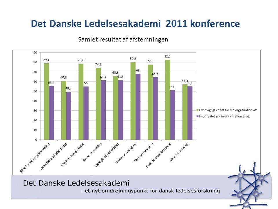 Det Danske Ledelsesakademi 2011 konference