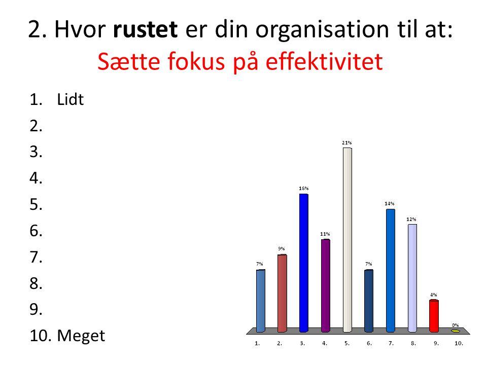 2. Hvor rustet er din organisation til at: Sætte fokus på effektivitet
