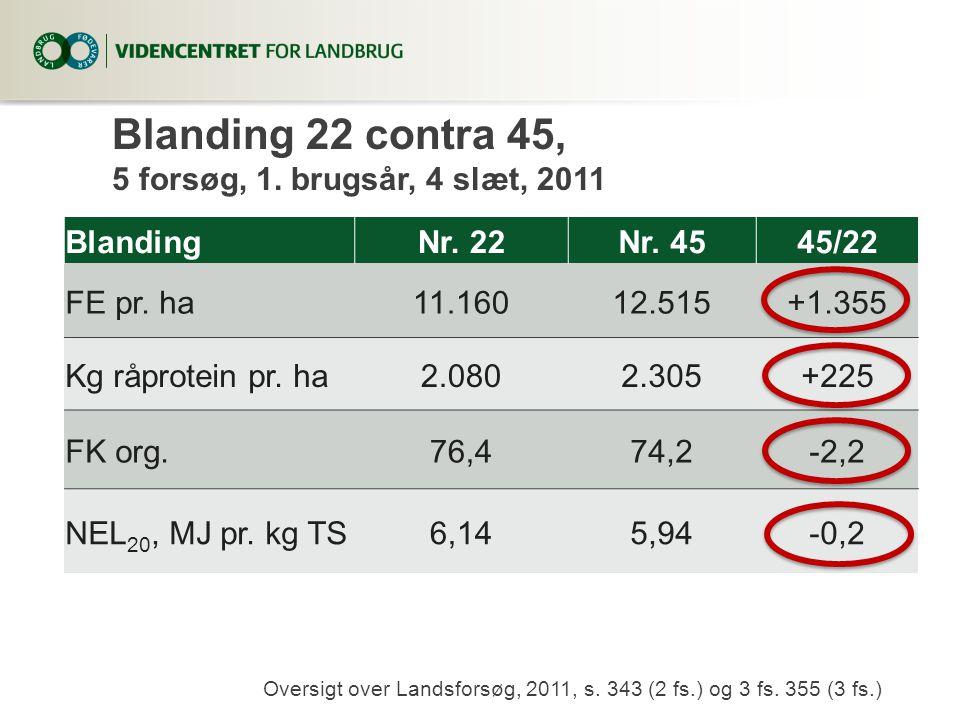 Blanding 22 contra 45, 5 forsøg, 1. brugsår, 4 slæt, 2011