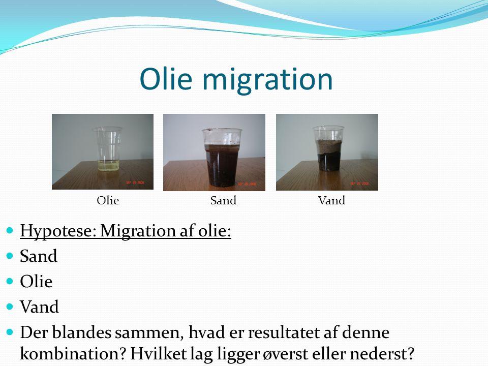 Olie migration Hypotese: Migration af olie: Sand Olie Vand