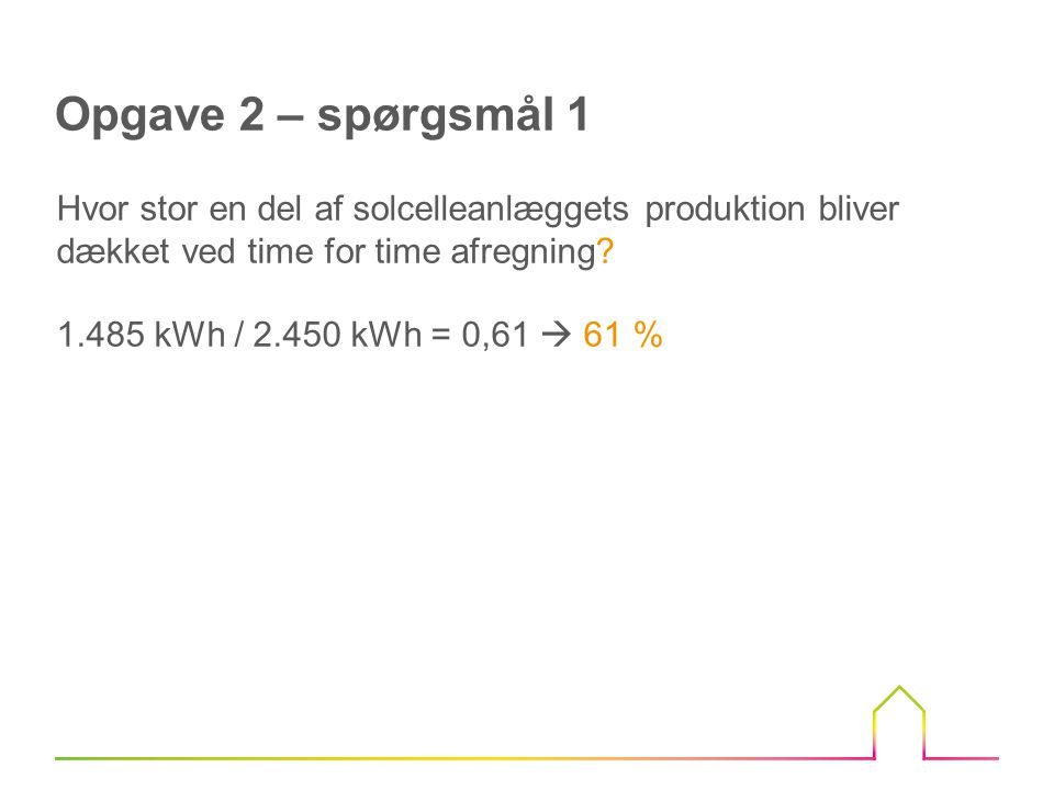Opgave 2 – spørgsmål 1 Hvor stor en del af solcelleanlæggets produktion bliver dækket ved time for time afregning