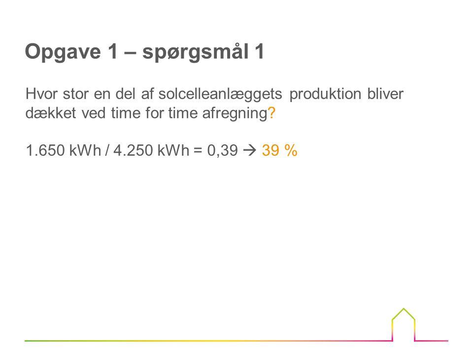 Opgave 1 – spørgsmål 1 Hvor stor en del af solcelleanlæggets produktion bliver dækket ved time for time afregning