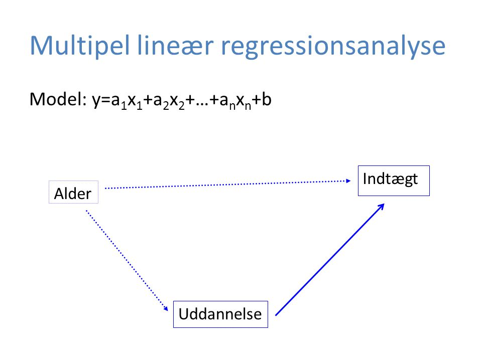 Multipel lineær regressionsanalyse