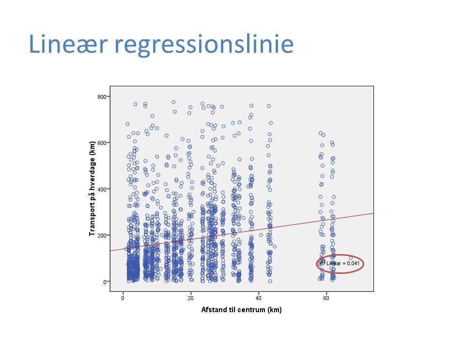 Lineær regressionslinie